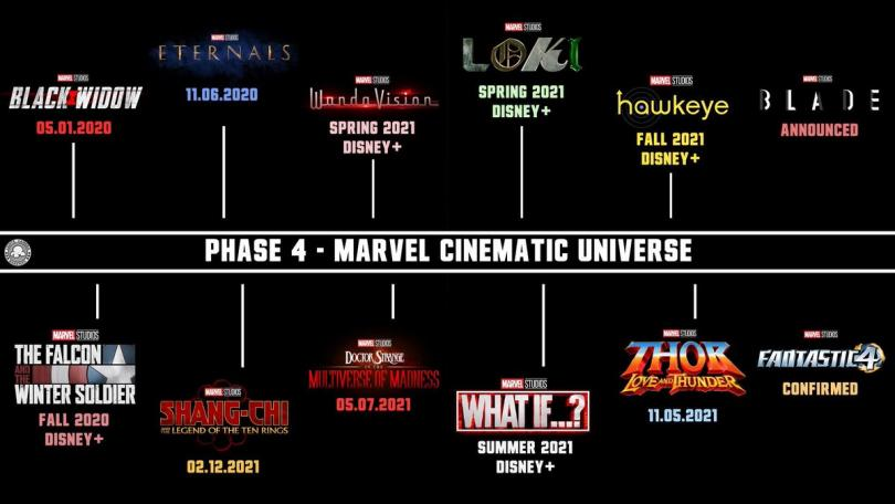 Calendrier Marvel Phase 4 Comic Con 2019